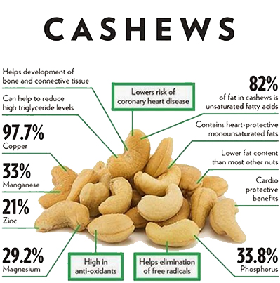 Cashew Nuts Facts